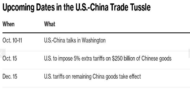 Lịch đàm phán thương mại
