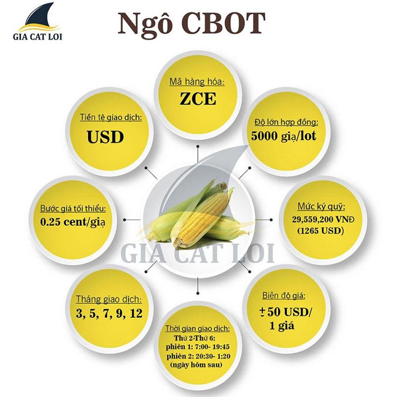 Đầu tư nông sản ngô