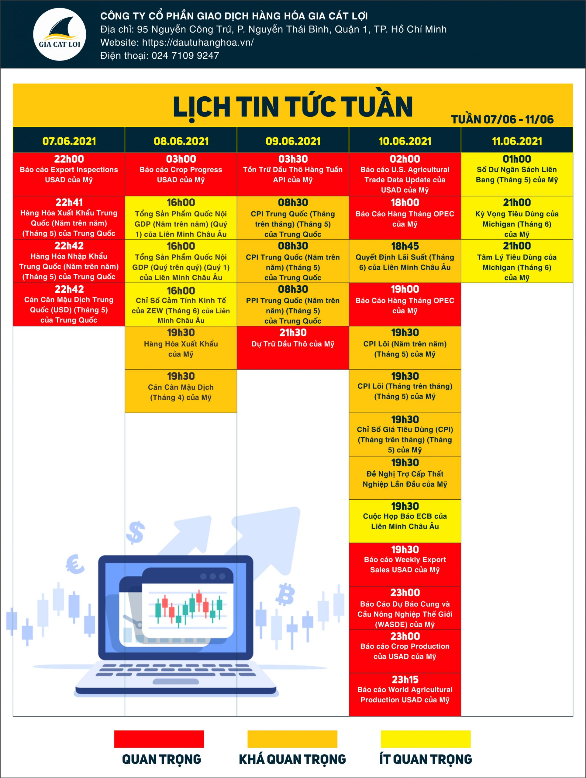gia-cat-loi-lich-su-kien-tuan-07-06-2021-1